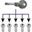 Azonos kulcsnyitás